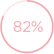 82% looks more radiant